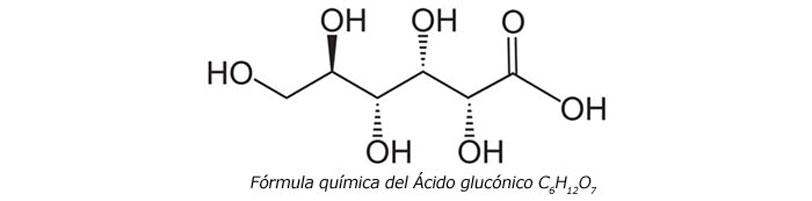 Fórmula química del Ácido glucónico