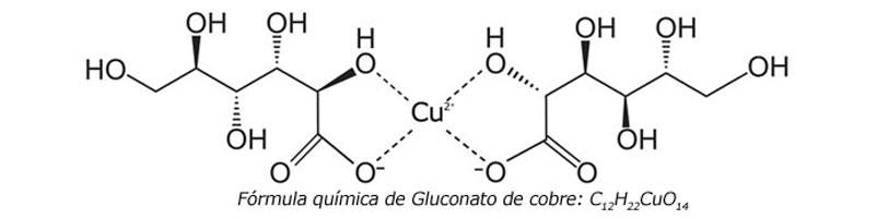 Fórmula química de gluconato de cobre