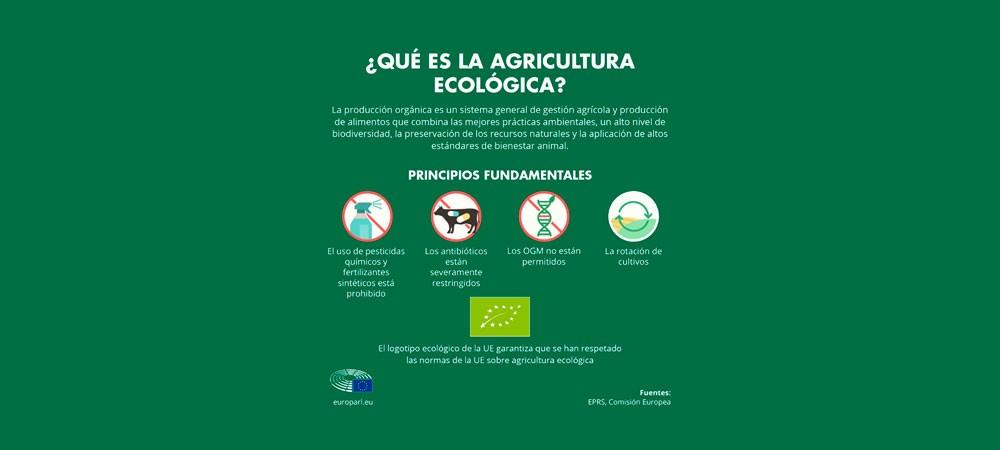 Qué es la agricultura ecológica según la CE
