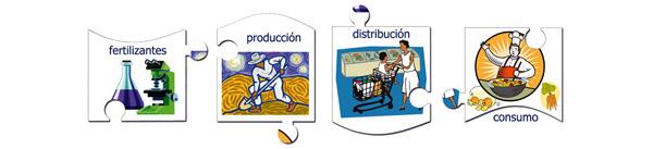 Cuatro sesiones apasionantes para la Jornada de Agronutrición Avanzada